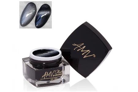 AMV-Geluri Magnetice